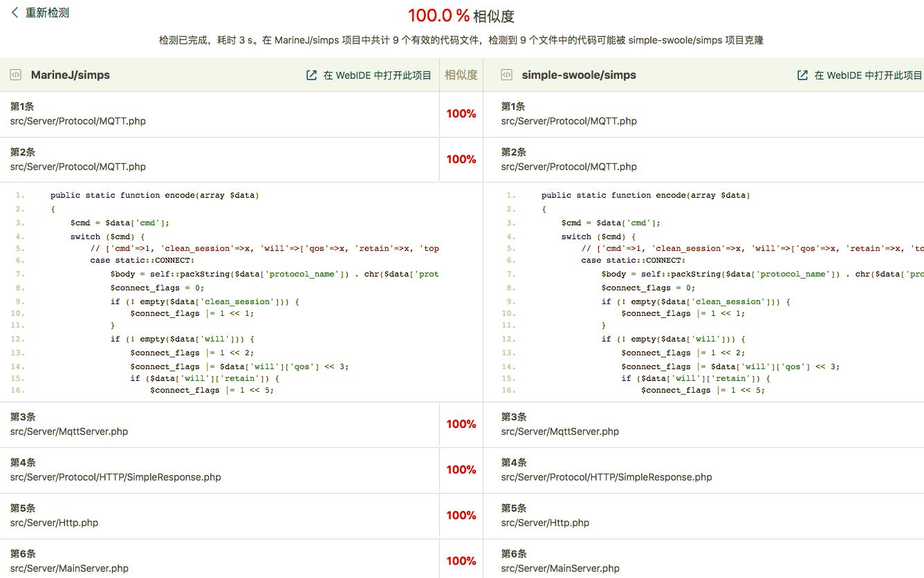 代码克隆检测服务 CopyCat 已支持 Ruby/PHP 克隆检测-Gitee 官方博客