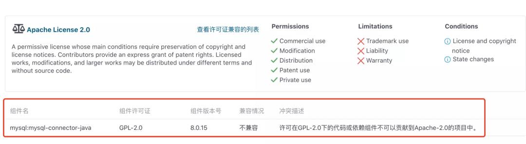 许可证合规分析&代码克隆检测更新,让你的代码更加安全合规-Gitee 官方博客