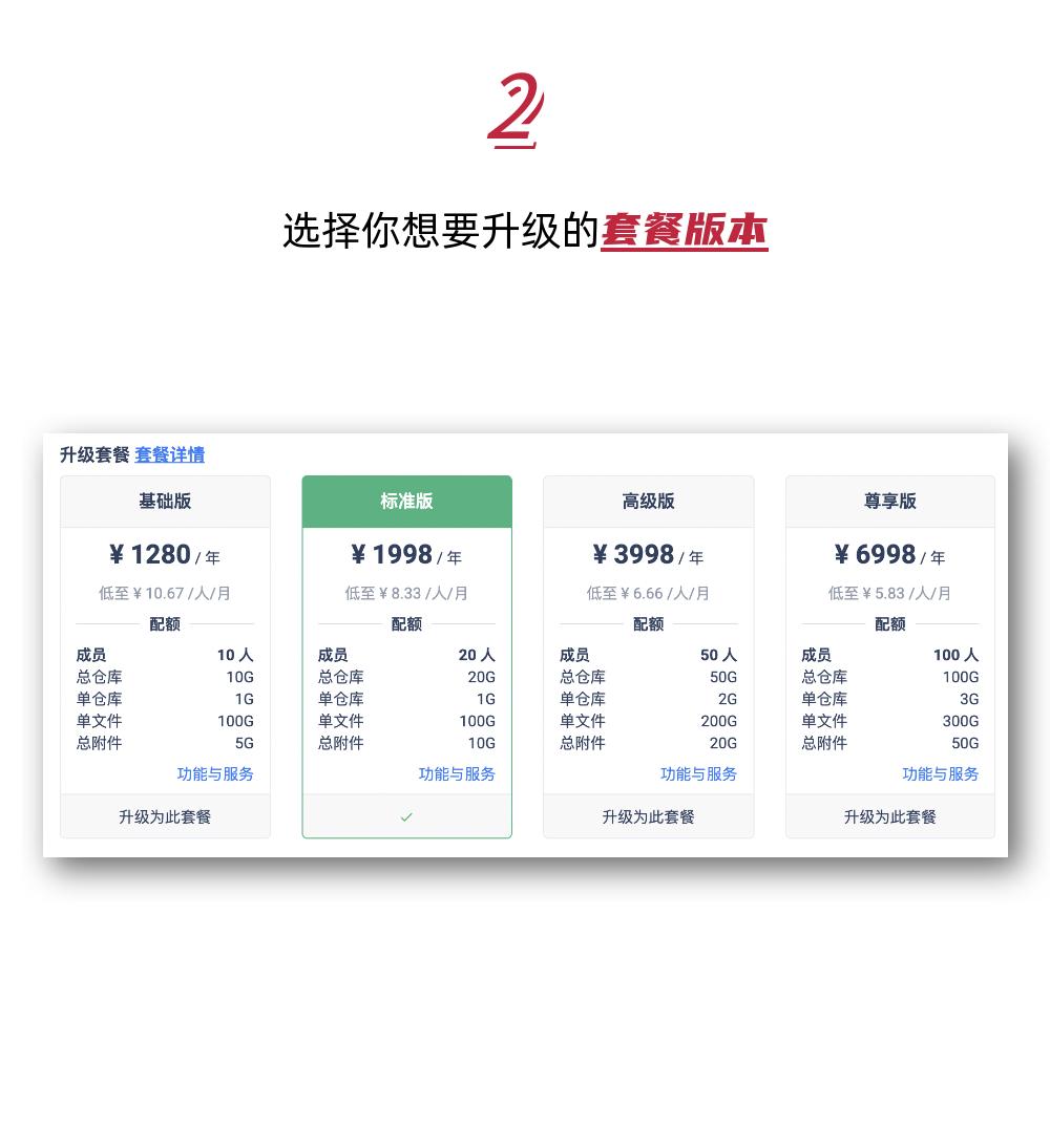 企业版 8 周年钜惠福利,每人每月低至5.8元-Gitee 官方博客